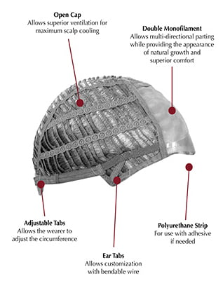 monofilament synthetic wig cap