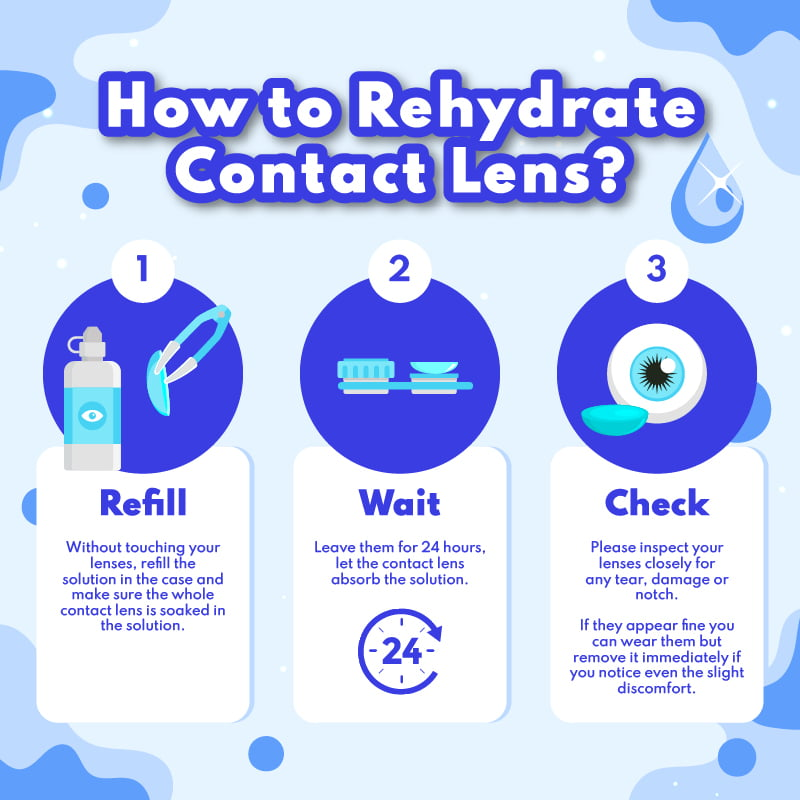 How Can You Rehydrate A Contact Lens?