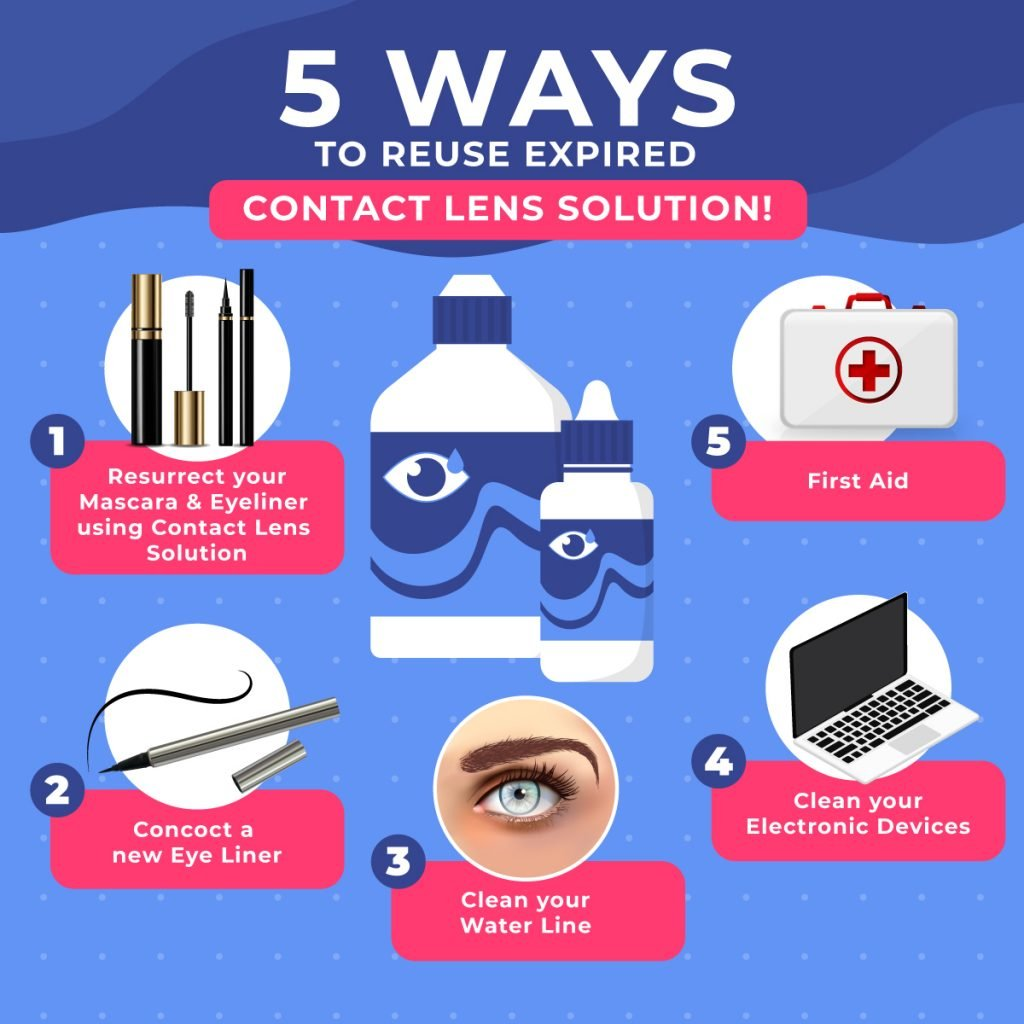 5 Brilliant Ways to Reuse Expired Contact Lens Solution