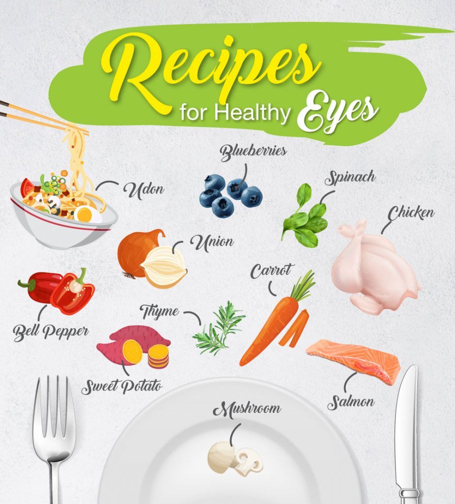 Eye Health Recipes for Contact Lens User