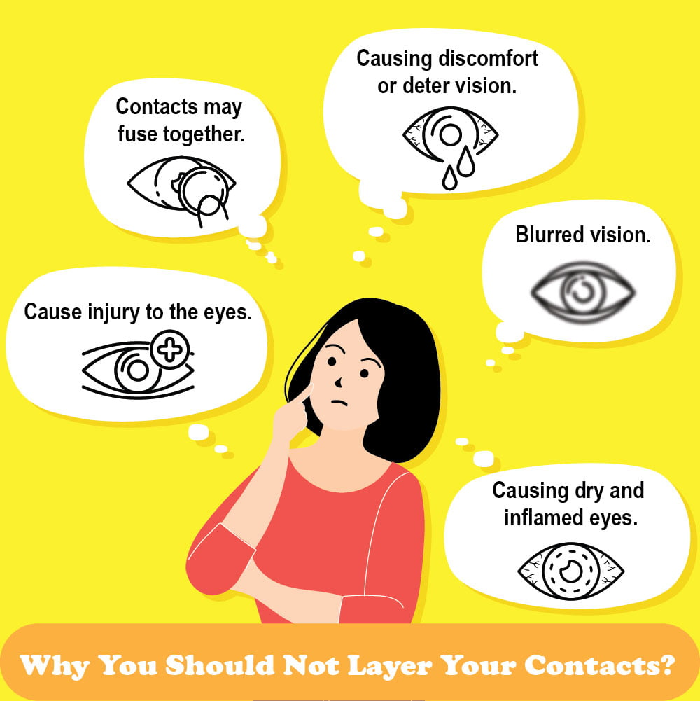 Why You Should Not Layer Your Contacts