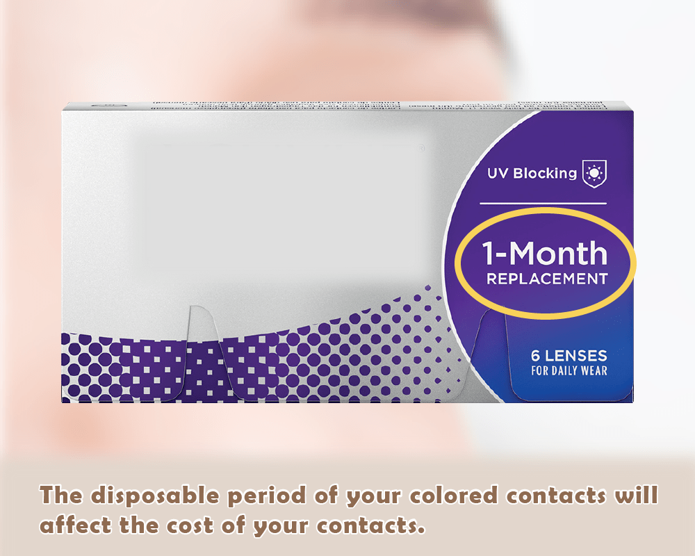 A monthly disposable colored contact lens will cost slightly lower than a daily disposable colored contact lens.