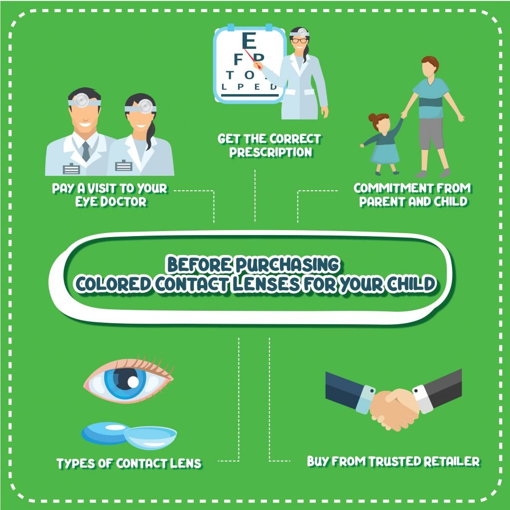 Before Purchasing Colored Contact Lenses for Your Child