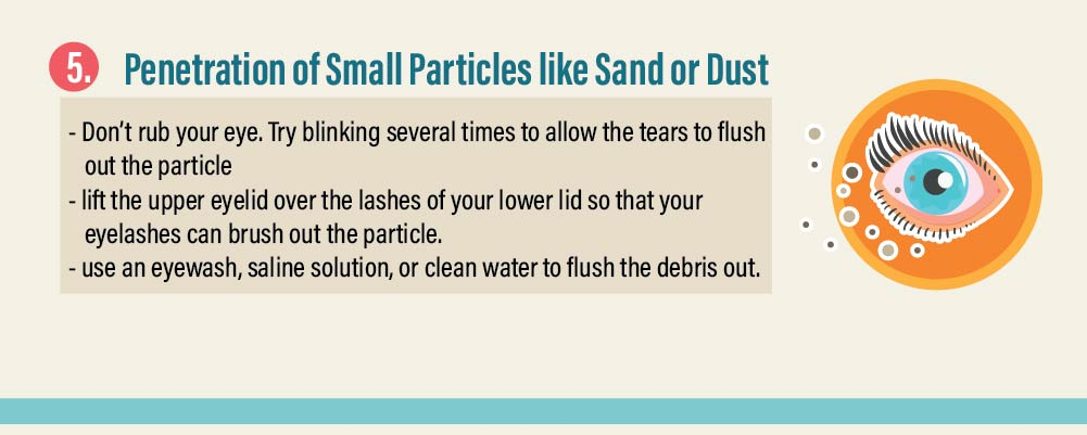 Penetration of Small Particles like Sand or Dust