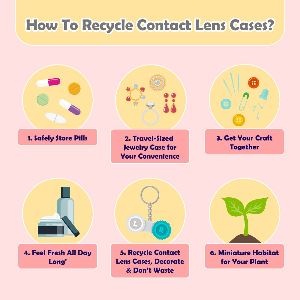 How To Recycle Contact Lens Cases?